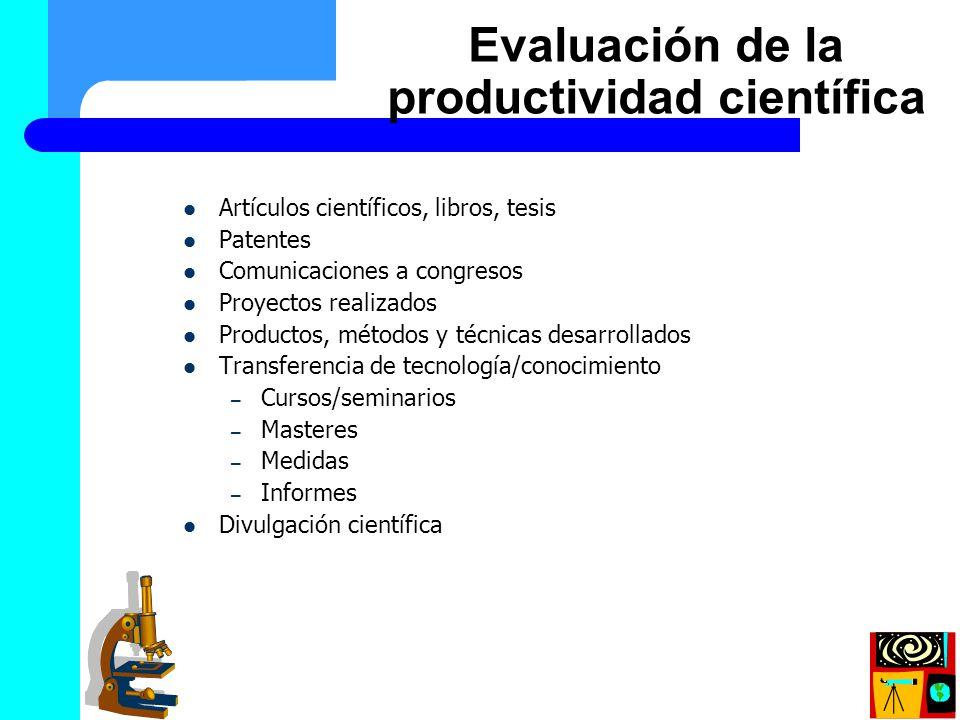 Evaluación de la productividad científica