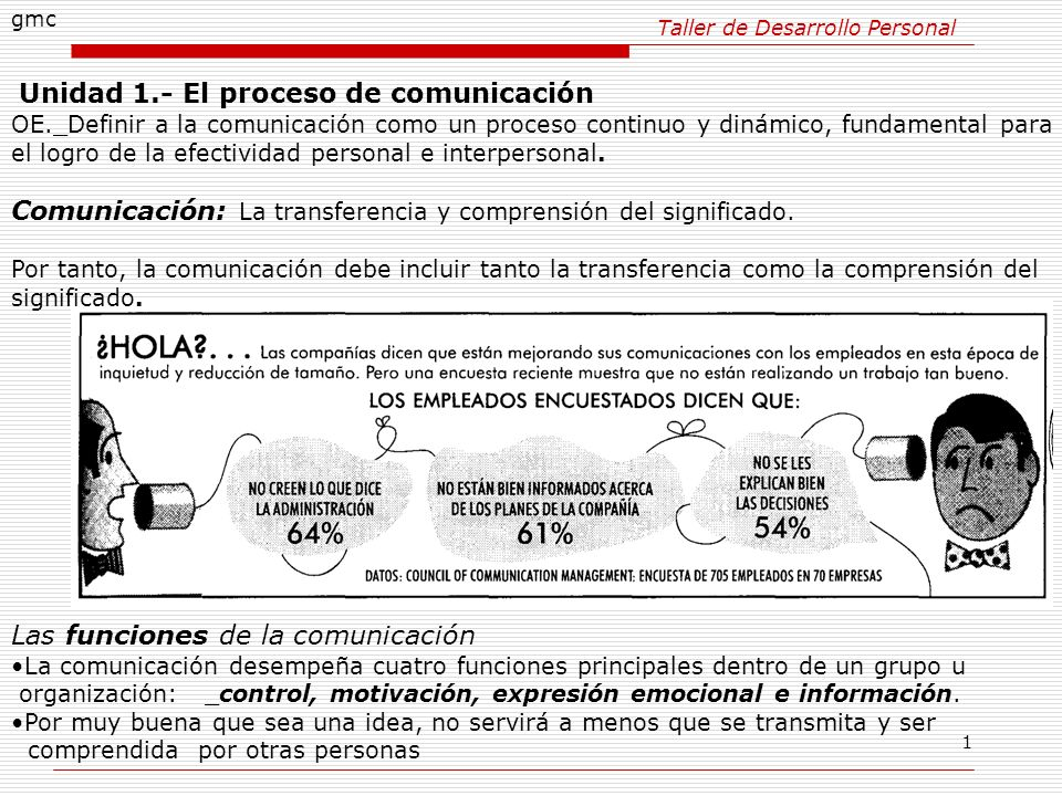 Unidad 1.- El proceso de comunicación