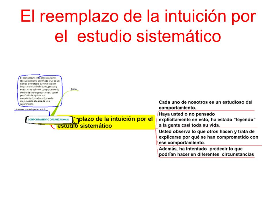 El reemplazo de la intuición por el estudio sistemático