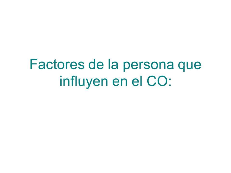 Factores de la persona que influyen en el CO: