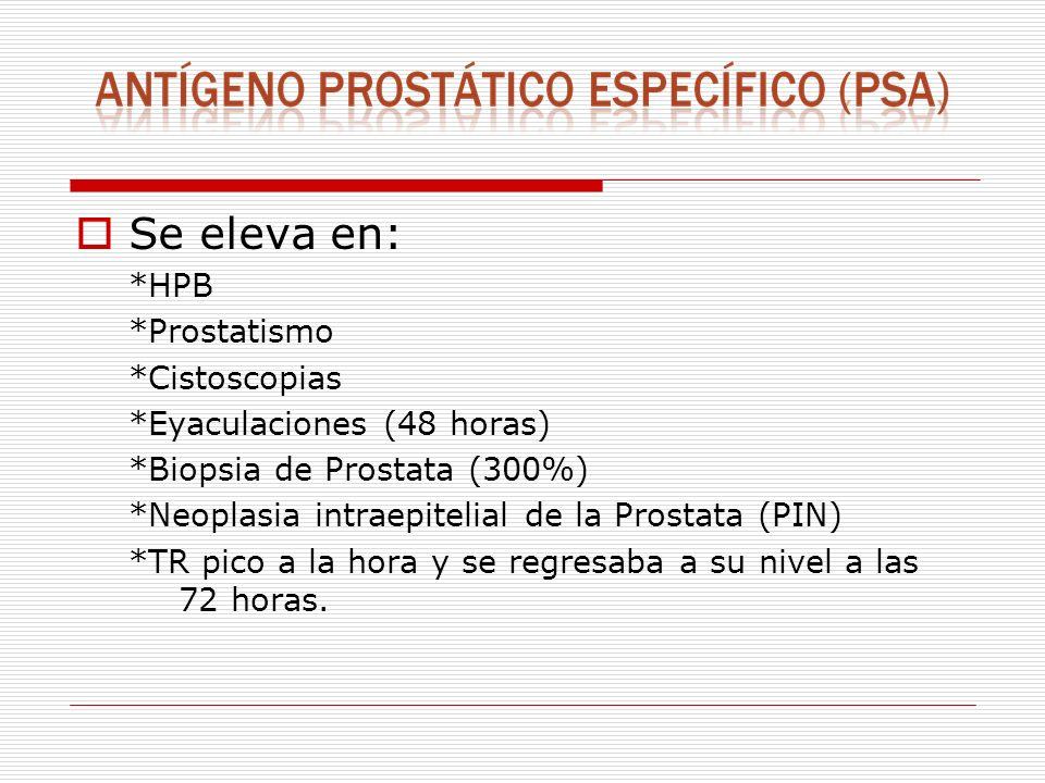 Se eleva en: *HPB *Prostatismo *Cistoscopias *Eyaculaciones (48 horas)