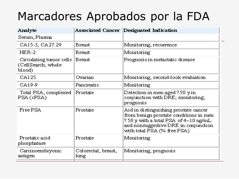Marcadores Aprobados por la FDA