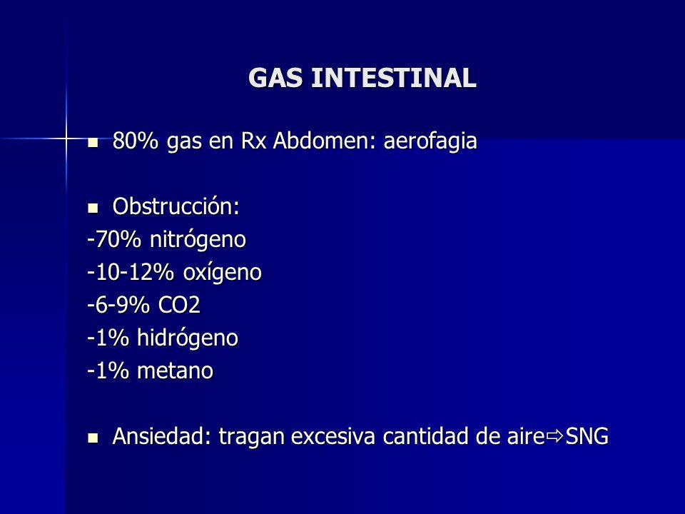 GAS INTESTINAL 80% gas en Rx Abdomen: aerofagia Obstrucción: