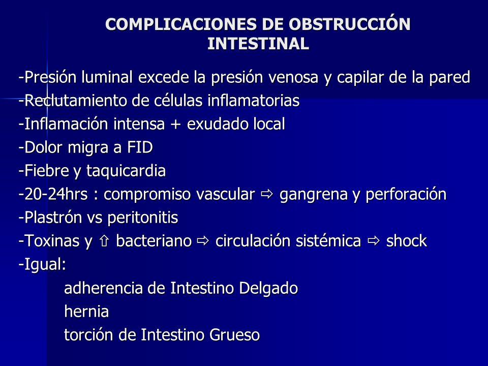COMPLICACIONES DE OBSTRUCCIÓN INTESTINAL