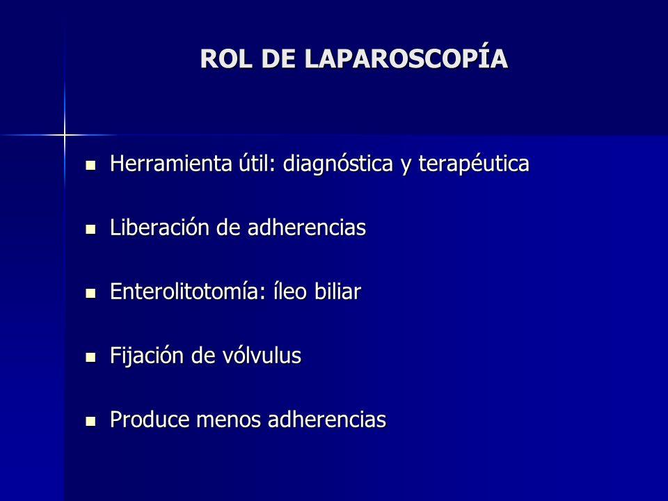 ROL DE LAPAROSCOPÍA Herramienta útil: diagnóstica y terapéutica