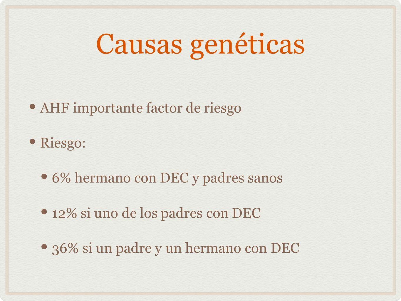 Causas genéticas AHF importante factor de riesgo Riesgo: