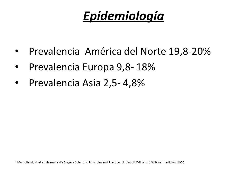 Epidemiología Prevalencia América del Norte 19,8-20%