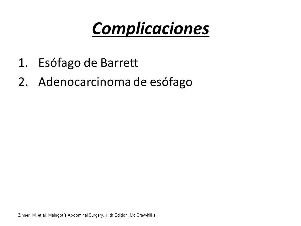 Complicaciones Esófago de Barrett Adenocarcinoma de esófago