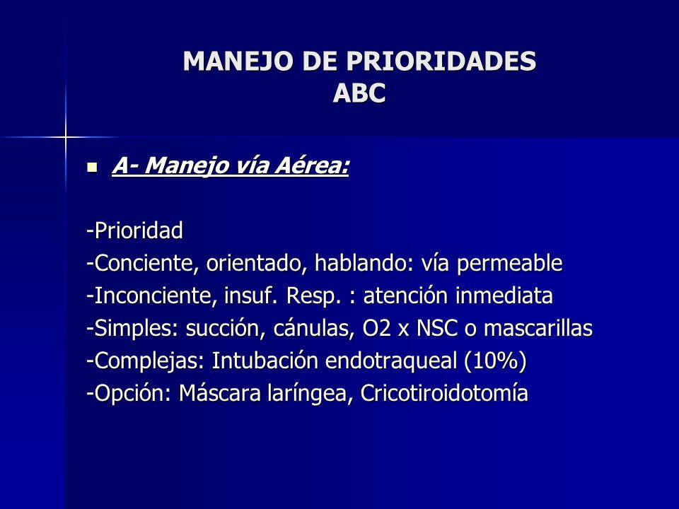 MANEJO DE PRIORIDADES ABC