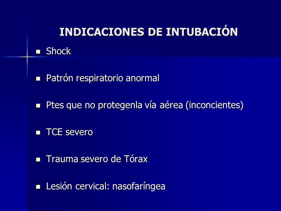 INDICACIONES DE INTUBACIÓN
