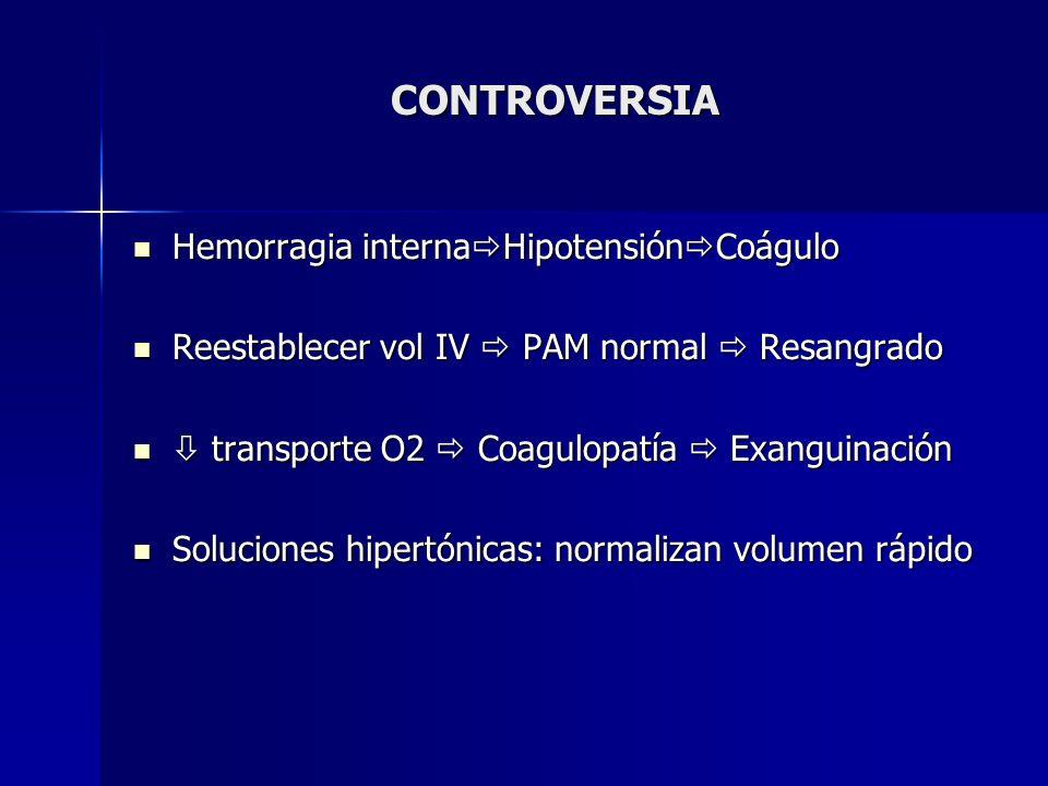CONTROVERSIA Hemorragia internaHipotensiónCoágulo
