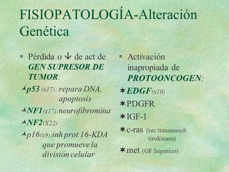 FISIOPATOLOGÍA-Alteración Genética
