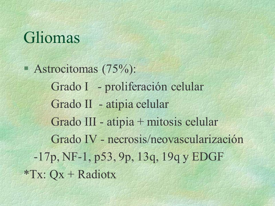 Gliomas Astrocitomas (75%): Grado I - proliferación celular