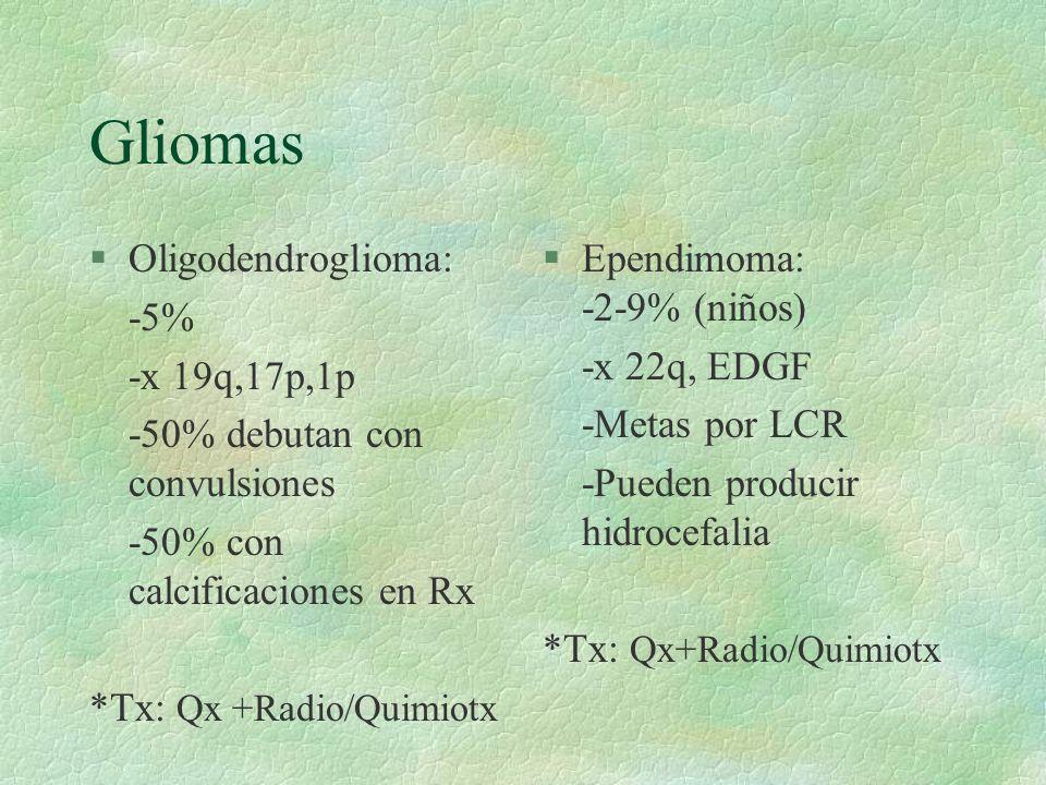 Gliomas Oligodendroglioma: -5% -x 19q,17p,1p