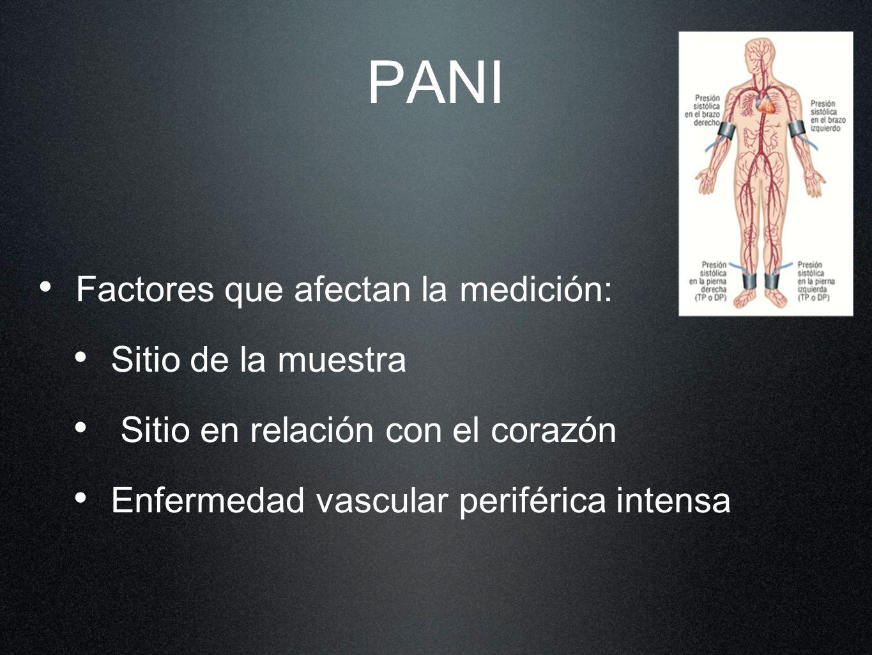 PANI Factores que afectan la medición: Sitio de la muestra
