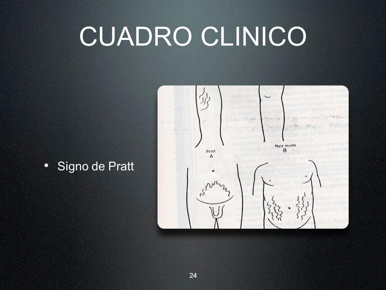CUADRO CLINICO Signo de Pratt