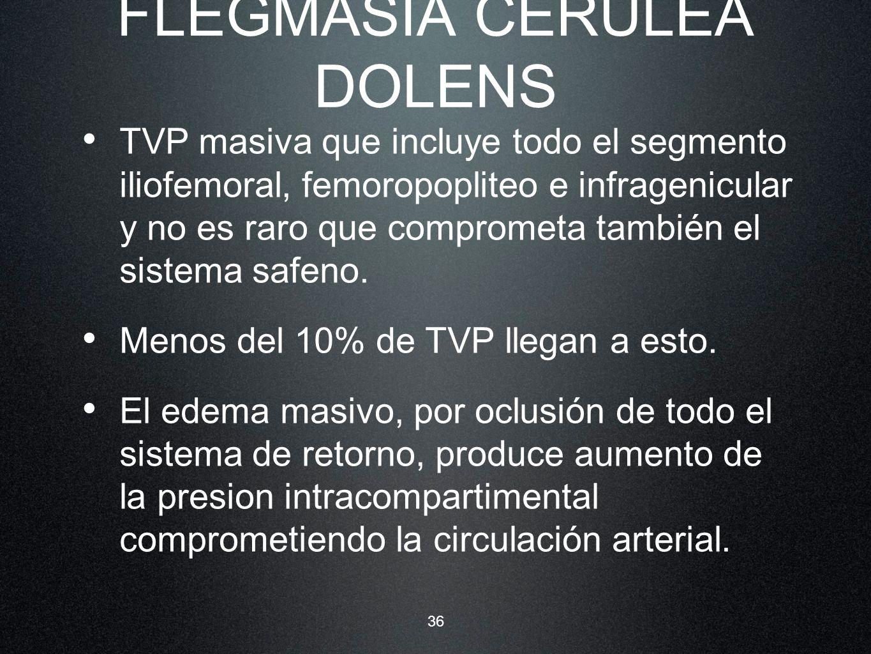 FLEGMASIA CERULEA DOLENS