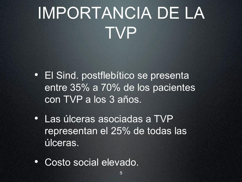 IMPORTANCIA DE LA TVP El Sind. postflebítico se presenta entre 35% a 70% de los pacientes con TVP a los 3 años.