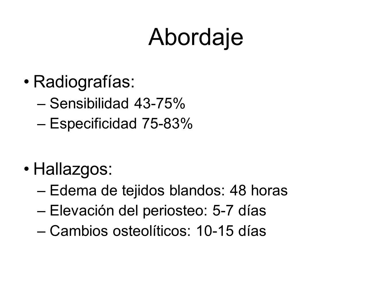 Abordaje Radiografías: Hallazgos: Sensibilidad 43-75%