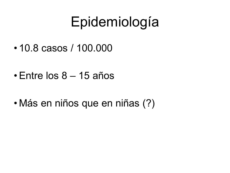 Epidemiología 10.8 casos / 100.000 Entre los 8 – 15 años