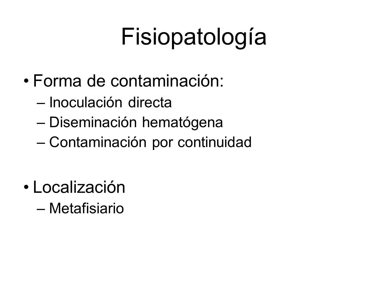Fisiopatología Forma de contaminación: Localización