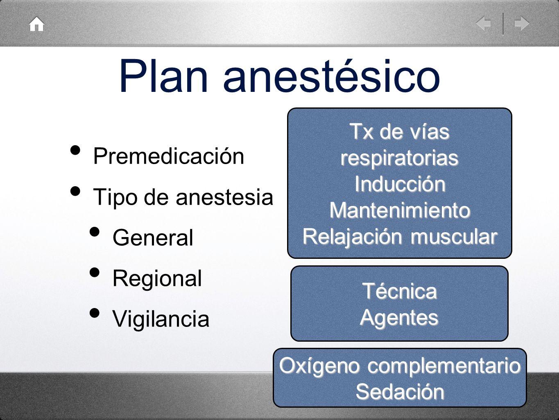 Plan anestésico Premedicación Tipo de anestesia General Regional