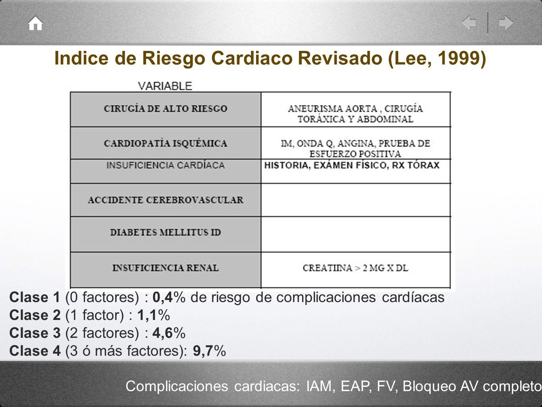 Indice de Riesgo Cardiaco Revisado (Lee, 1999)