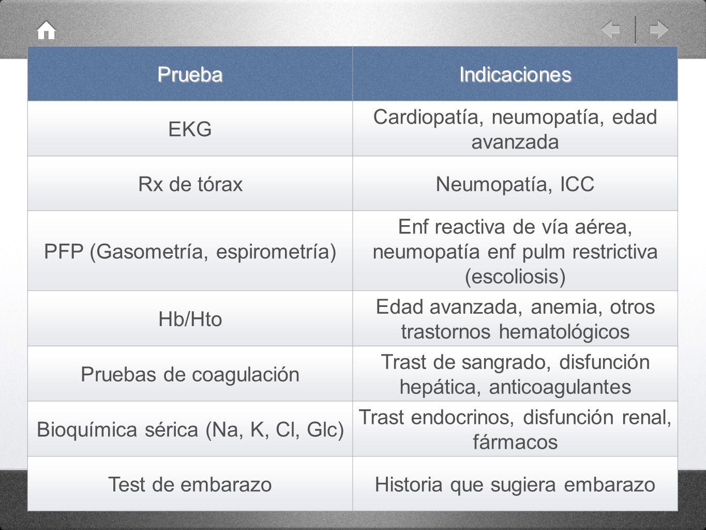 Cardiopatía, neumopatía, edad avanzada