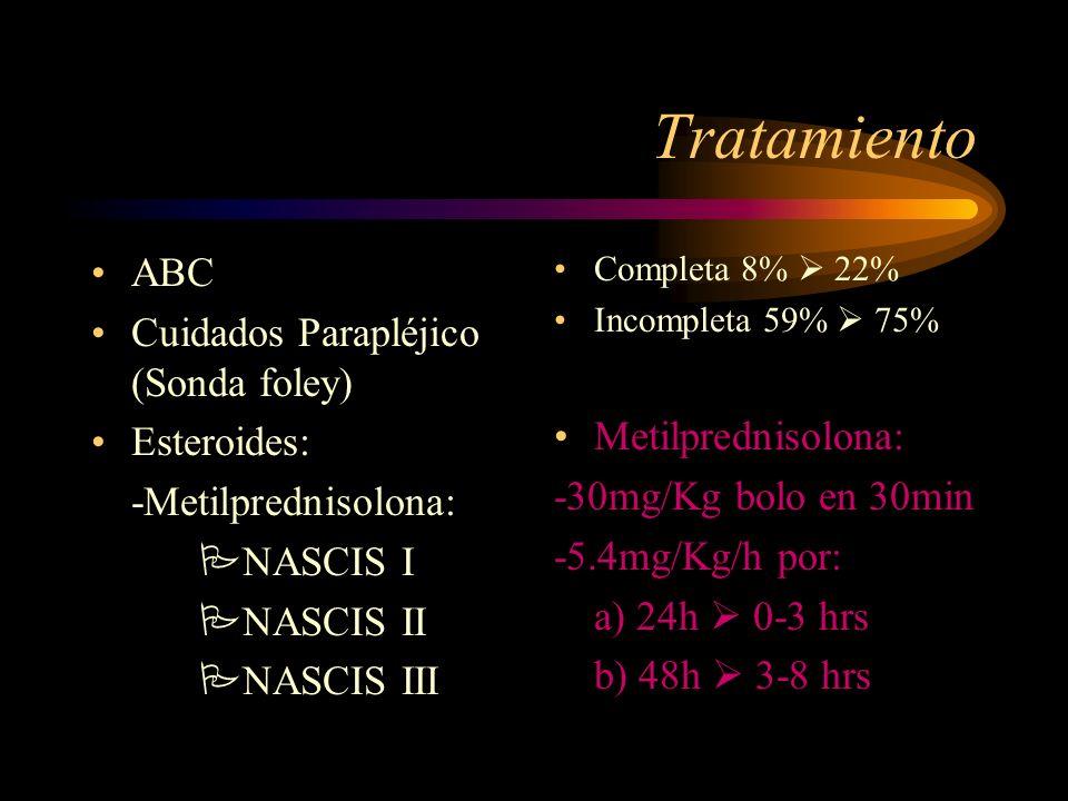 Tratamiento ABC Cuidados Parapléjico (Sonda foley) Esteroides: