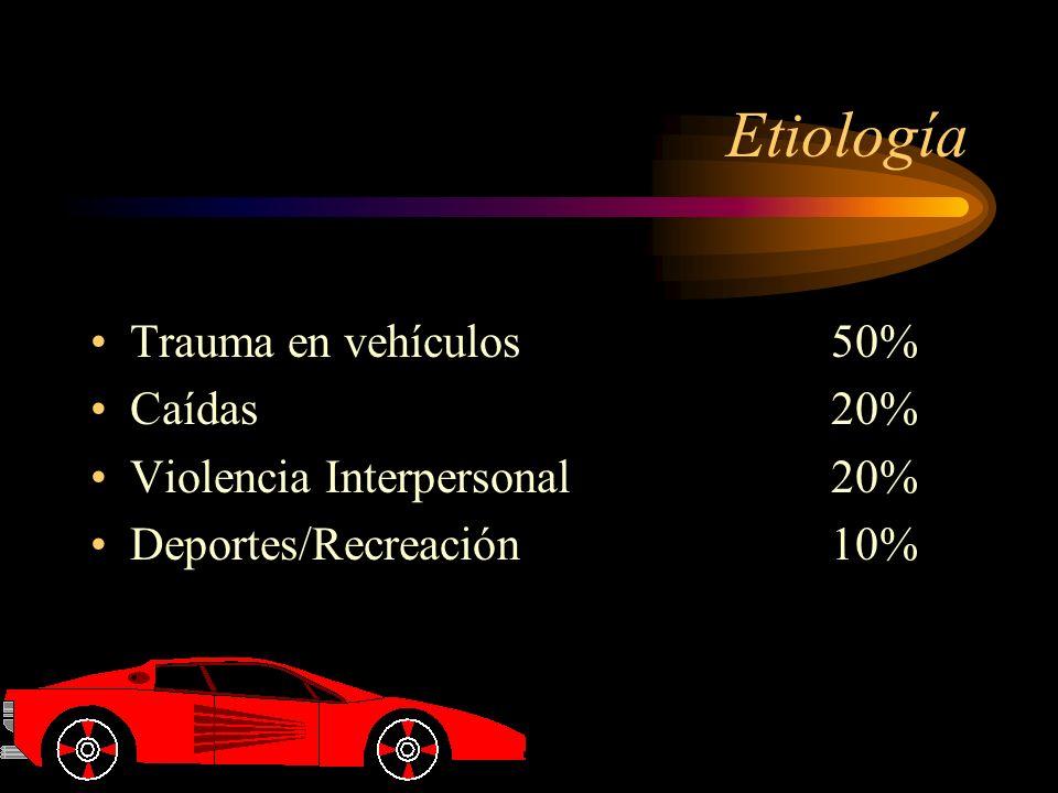 Etiología Trauma en vehículos 50% Caídas 20%