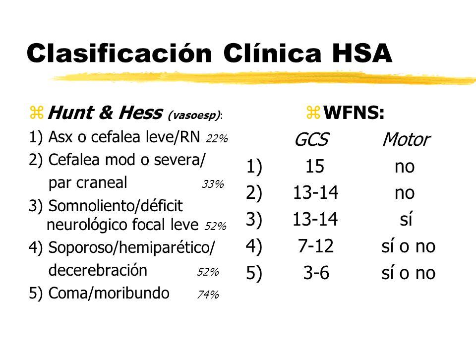 Clasificación Clínica HSA