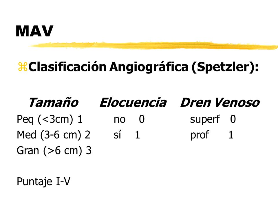 Clasificación Angiográfica (Spetzler):