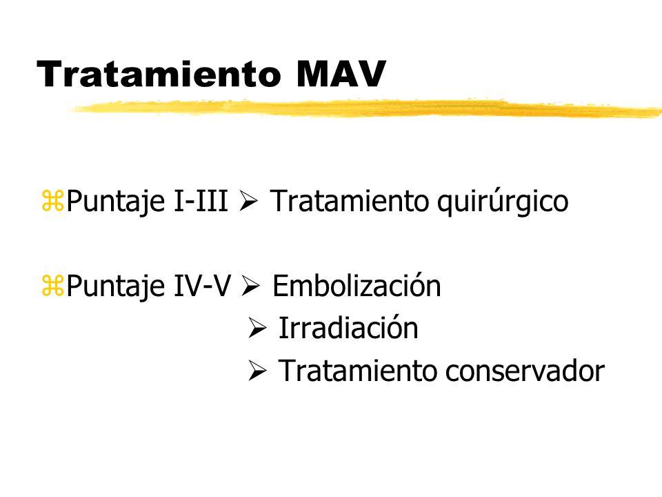 Tratamiento MAV Puntaje I-III  Tratamiento quirúrgico
