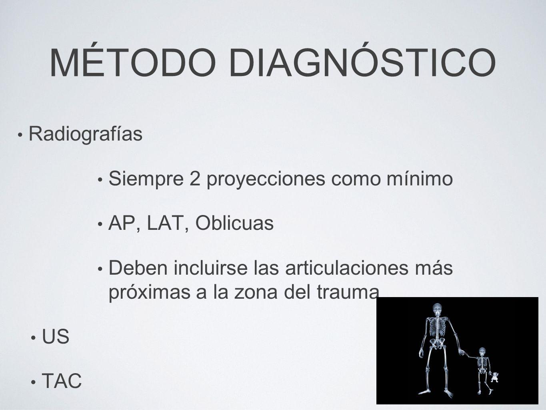 MÉTODO DIAGNÓSTICO Radiografías Siempre 2 proyecciones como mínimo