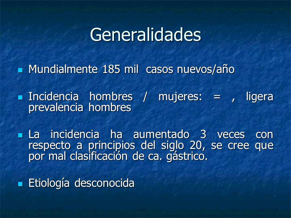 Generalidades Mundialmente 185 mil casos nuevos/año