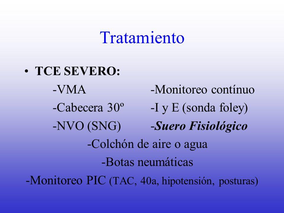 -Monitoreo PIC (TAC, 40a, hipotensión, posturas)
