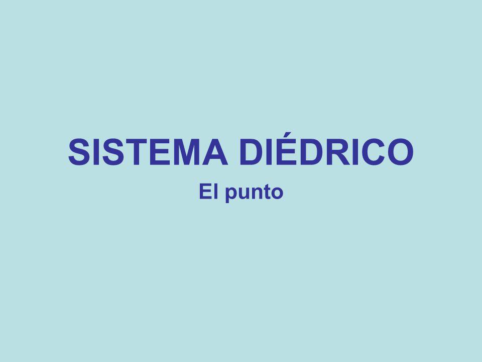 SISTEMA DIÉDRICO El punto