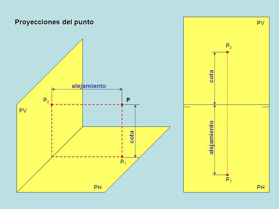 Proyecciones del punto
