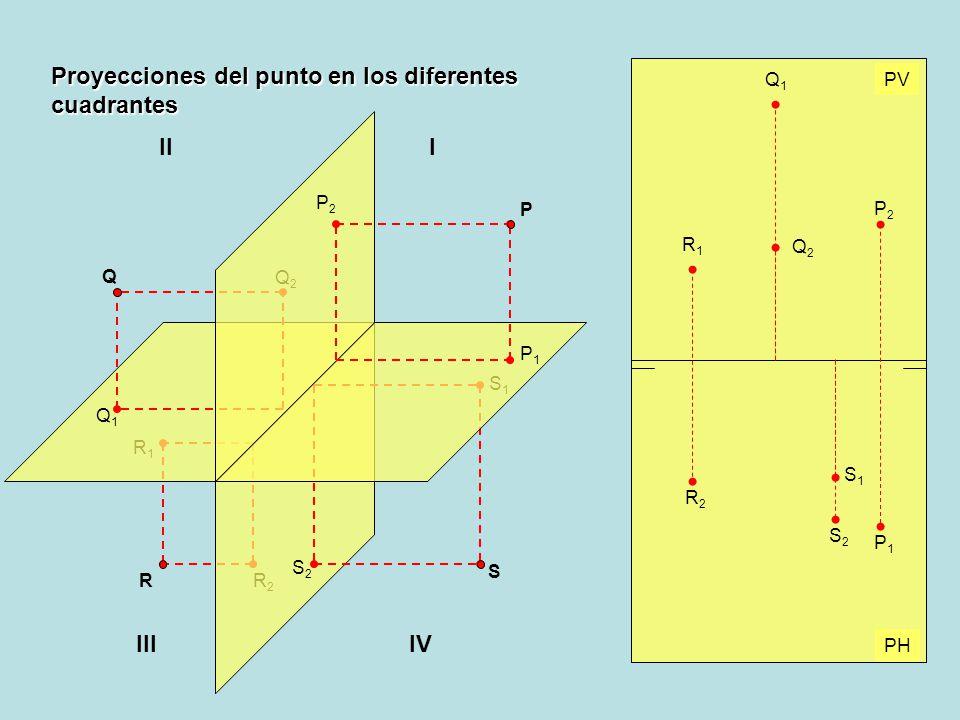 Proyecciones del punto en los diferentes cuadrantes