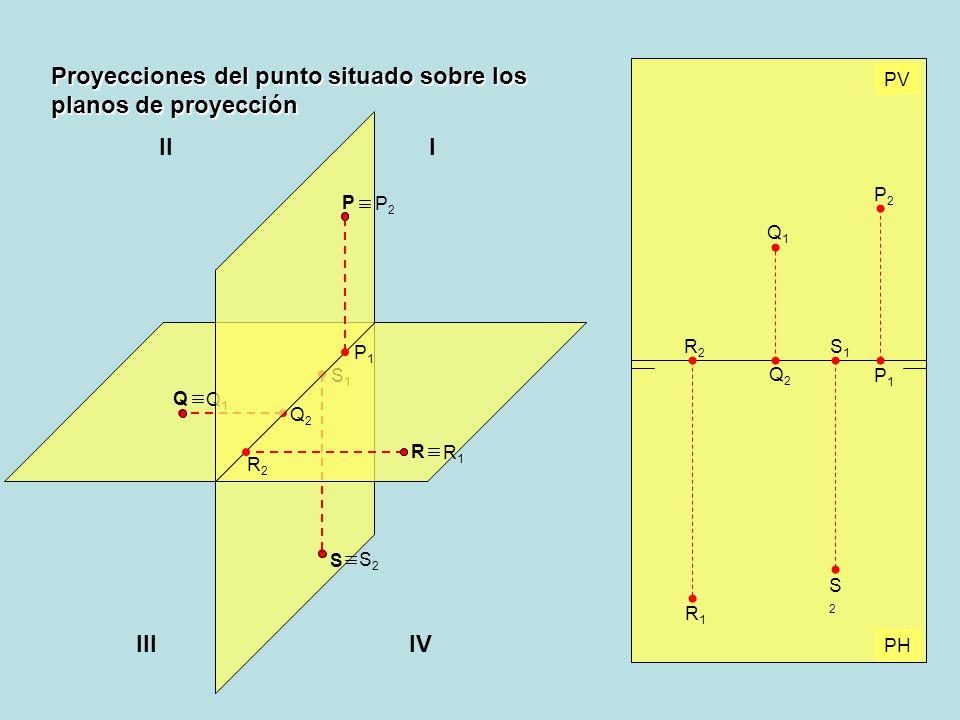 Proyecciones del punto situado sobre los planos de proyección
