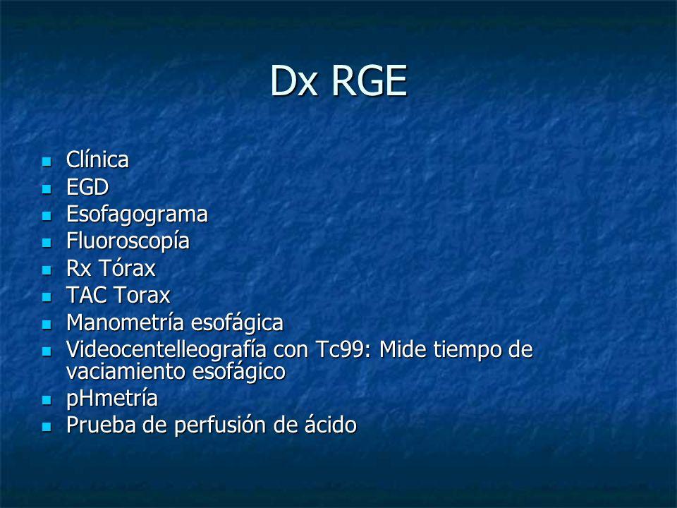 Dx RGE Clínica EGD Esofagograma Fluoroscopía Rx Tórax TAC Torax