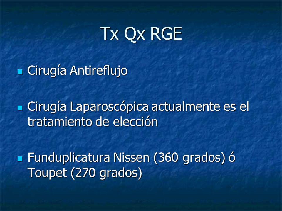 Tx Qx RGE Cirugía Antireflujo