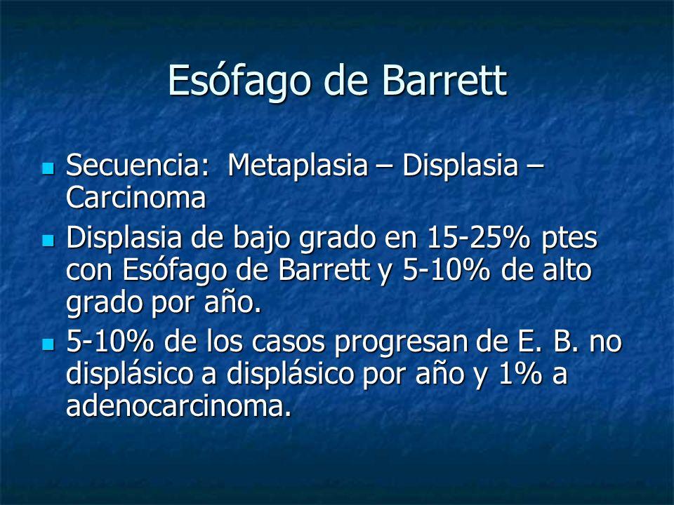 Esófago de Barrett Secuencia: Metaplasia – Displasia – Carcinoma