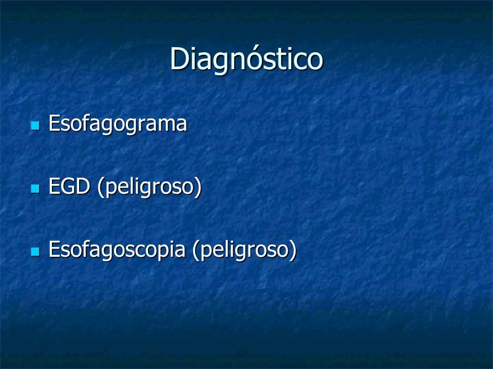 Diagnóstico Esofagograma EGD (peligroso) Esofagoscopia (peligroso)