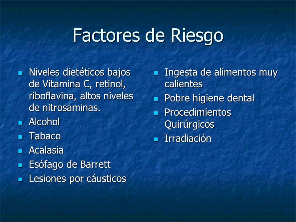 Factores de Riesgo Niveles dietéticos bajos de Vitamina C, retinol, riboflavina, altos niveles de nitrosaminas.