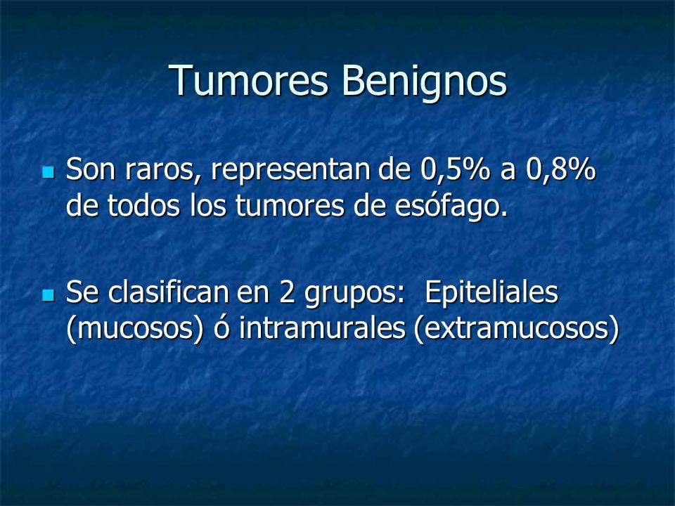 Tumores Benignos Son raros, representan de 0,5% a 0,8% de todos los tumores de esófago.