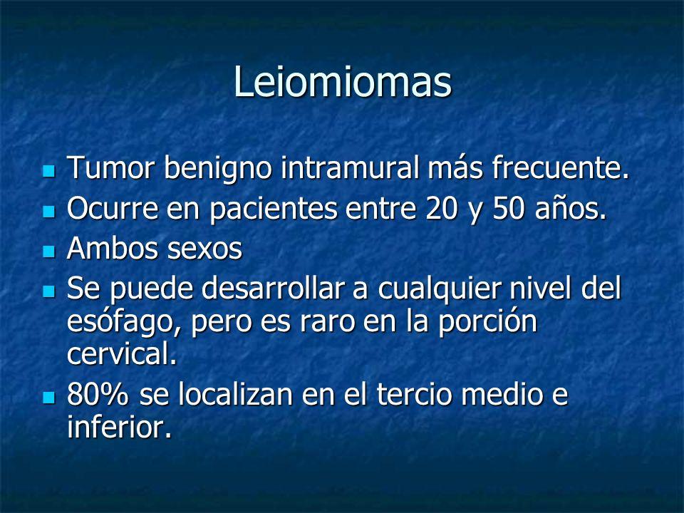 Leiomiomas Tumor benigno intramural más frecuente.