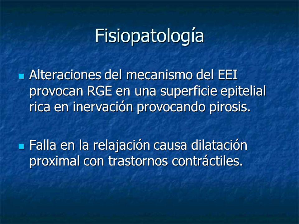 Fisiopatología Alteraciones del mecanismo del EEI provocan RGE en una superficie epitelial rica en inervación provocando pirosis.