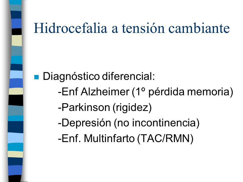 Hidrocefalia a tensión cambiante