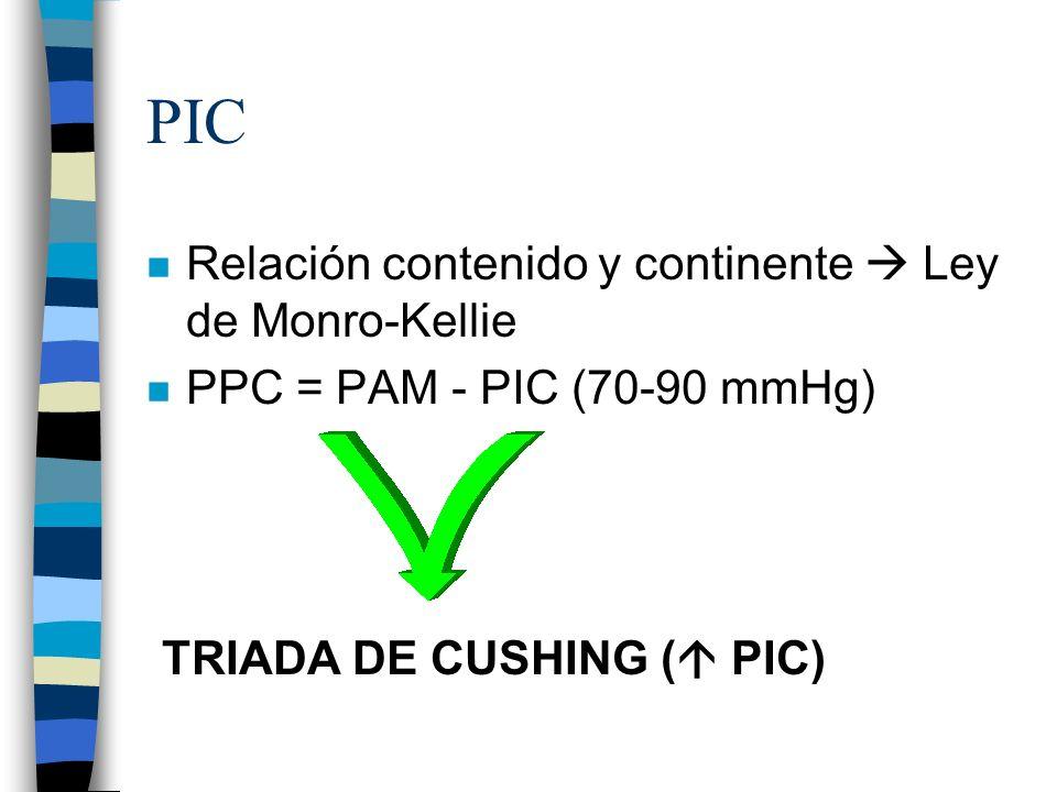 TRIADA DE CUSHING ( PIC)